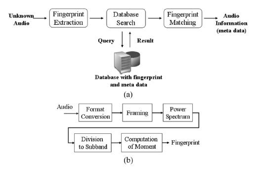 audio_fingerprint_1.jpg
